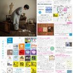 月刊冷泉荘2016年4月号できました!